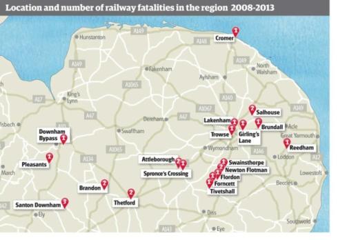 Fatalities at level crossings in Norfolk, source EDP
