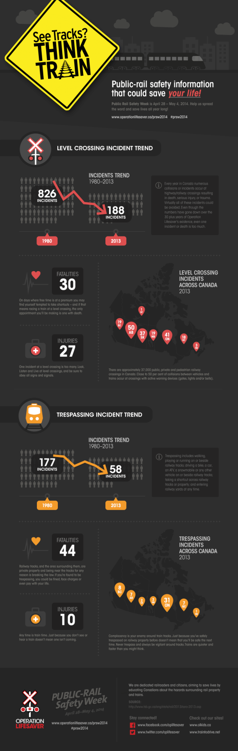 LXinfoImage1247-Rail Safety Week infographic
